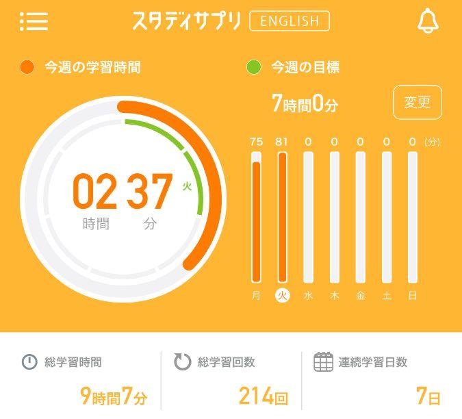 神アプリ▶︎スタディサプリENGLISH日常英会話コースのアプリドップ画像
