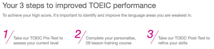 EF English live(EFイングリッシュライブ)のTOEICコースのコンテンツ1:練習テスト