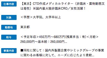 メディカルライターの年収(製薬会社・CRO)1