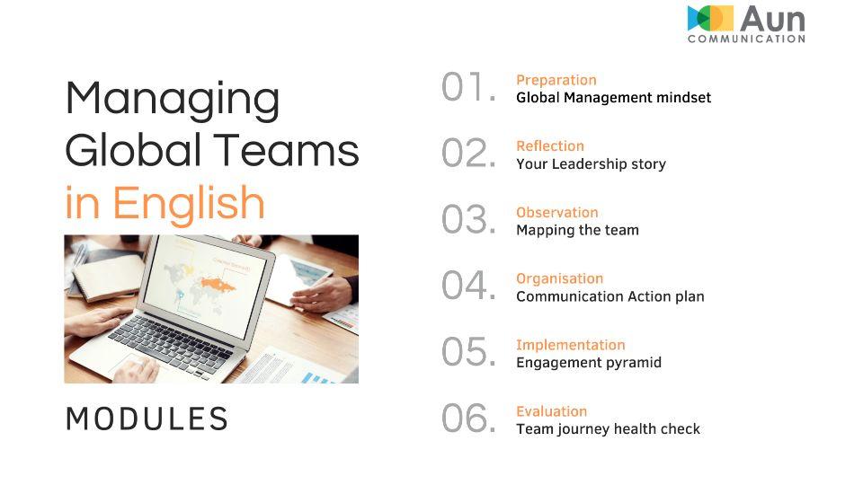 グローバルマネージャーのためのオンライン講座「Managing Global Teams in English」講座の内容