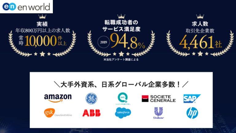 エンワールド:外資系企業・日系グローバル企業への転職に強い